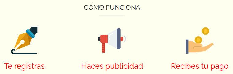Funcionamiento del programa de afiliados de Chess Teacher en español