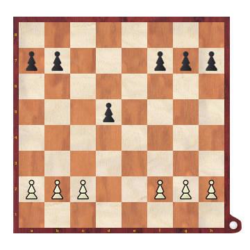 Jugando contra el isolani - Diagrama de estructura de peones