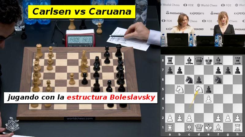 Carlsen y Caruana jugando con la estructura Boleslavsky