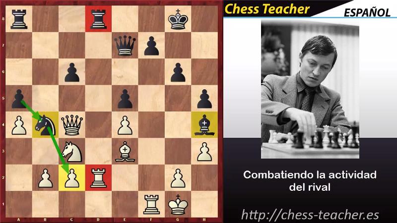 La lucha contra la actividad del oponente