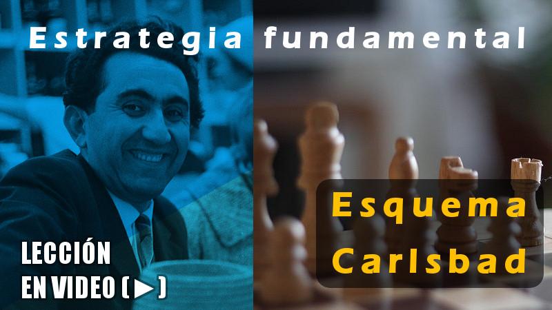 Estrategia fundamental en el esquema Carlsbad